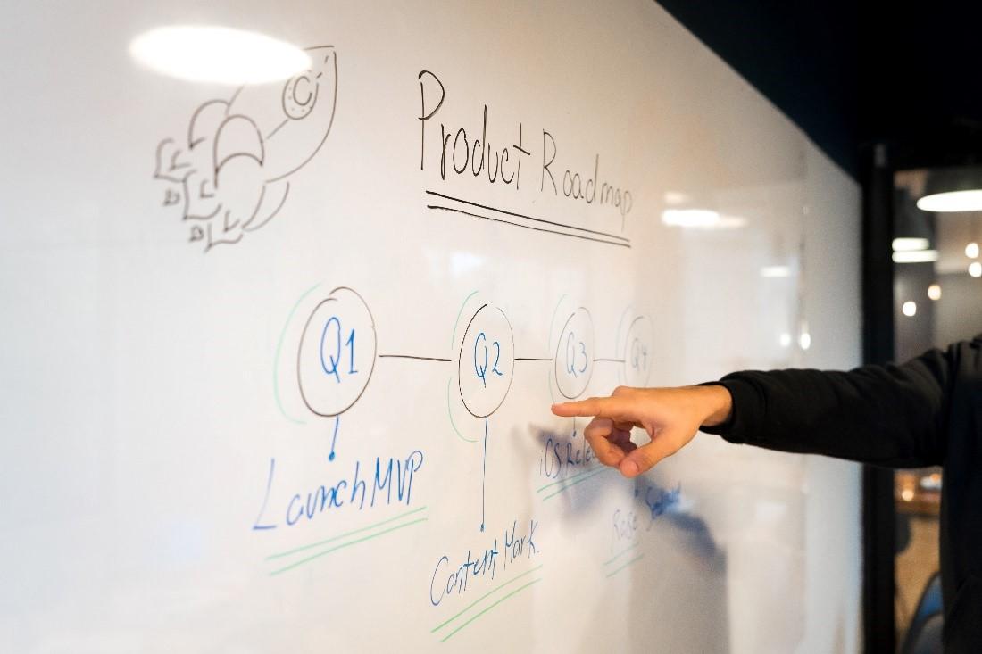 Lean Startup – der schlanke Weg zum Erfolg