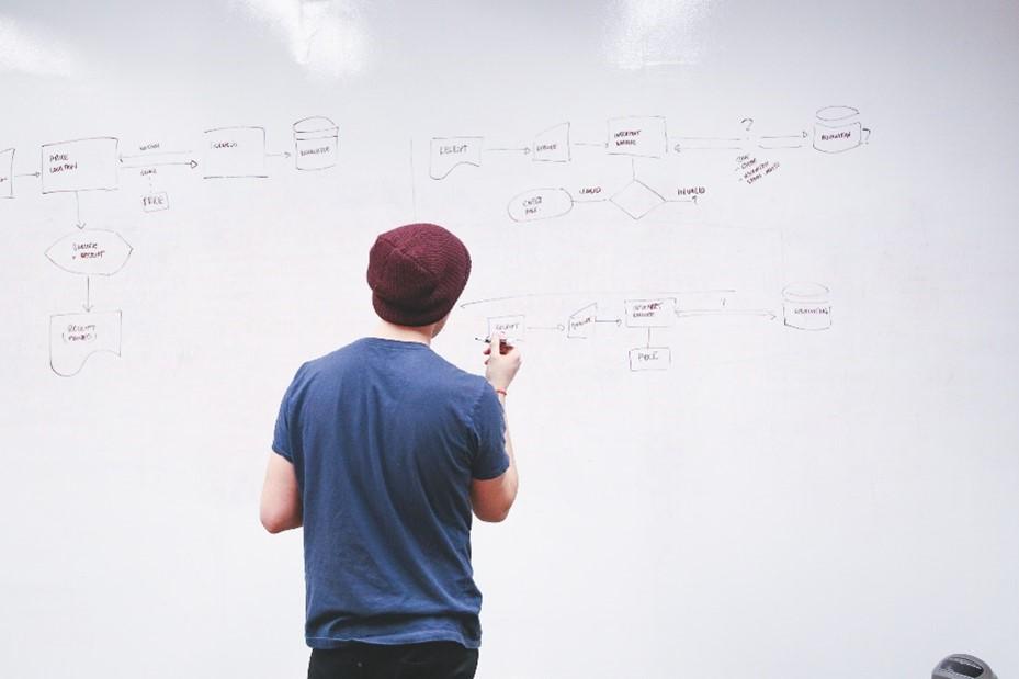 Blick über den Tellerrand – Kreativitätsmethoden zur Ideenfindung